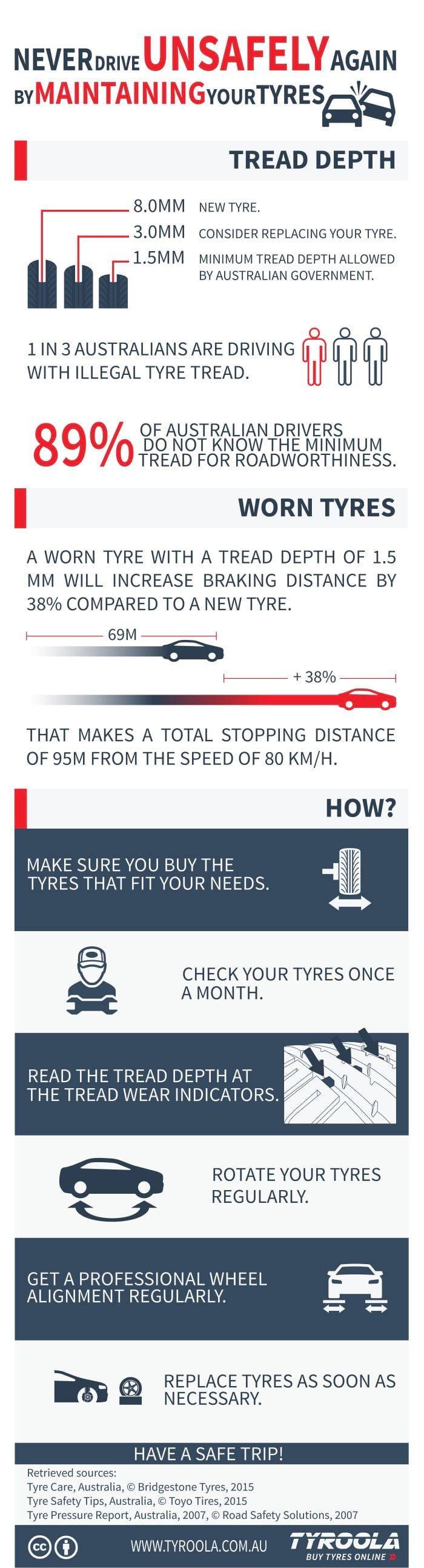 How to make sure your tread depth is not illegal